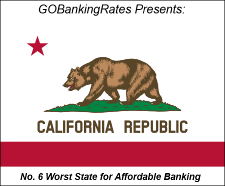 California worst state affordable banking