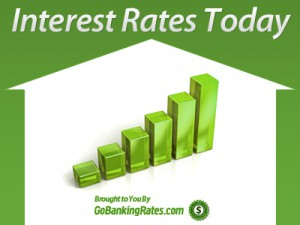 Go Banking Rates - Interest Rates Today - Wide