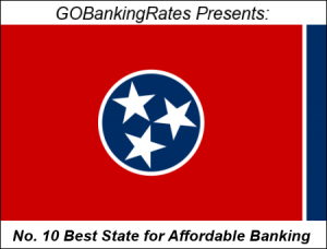 Tennessee best state affordable banking