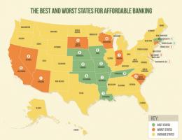 affordable banking thumb