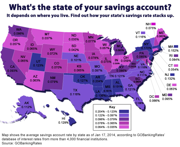 savings account interest rates ranked by state best savings rates by state gobankingrates. Black Bedroom Furniture Sets. Home Design Ideas