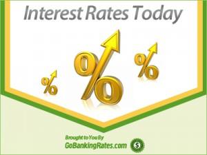 average savings account rates