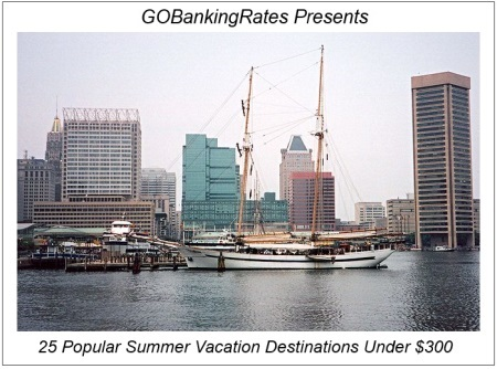 Baltimore Ranks Among the 10 Most Affordable Cities for Summer Travel