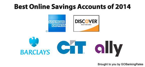 best online savings account