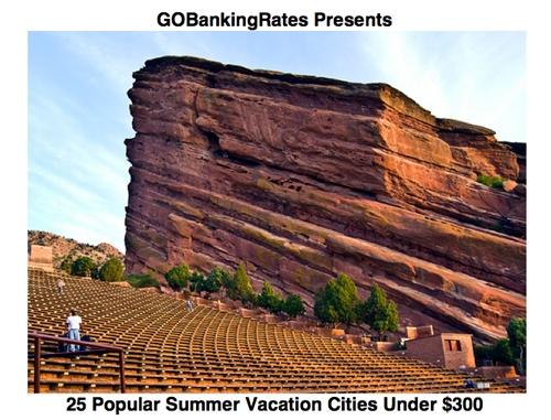 Denver Ranks No. 5 For Affordable Summer Travel