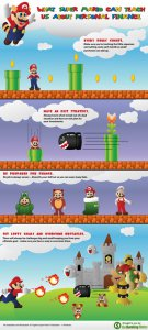 What Super Mario Can Teach Us About Personal Finance