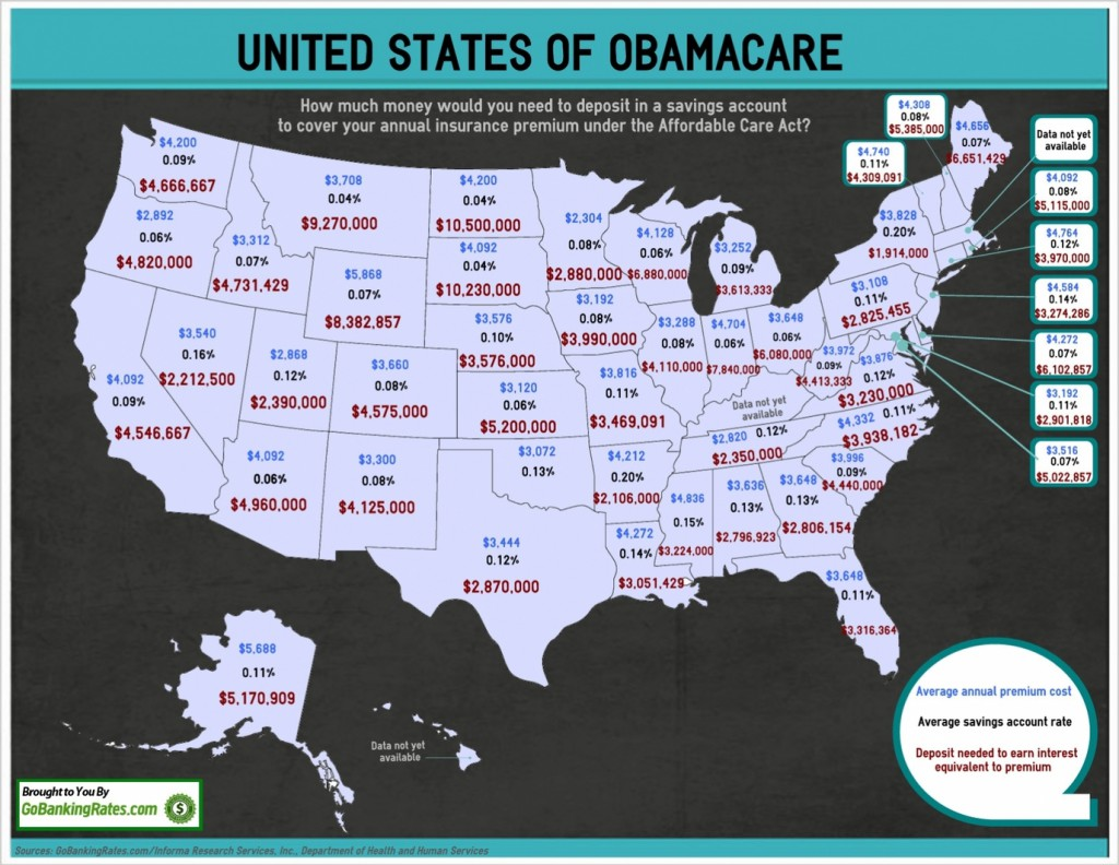 Study: You'd Have to Put $3,381,818 in a Savings Account to Cover Your Obamacare Bill