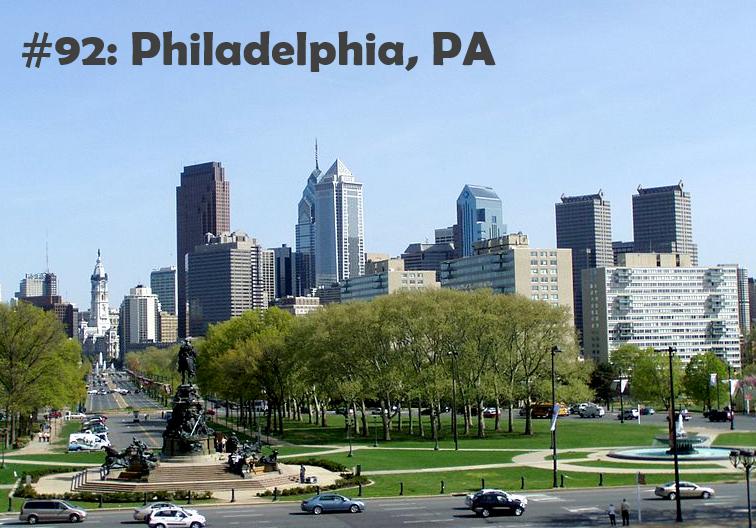 Philadelphia Ranks No. 92 of 100 Cities for Saving Money