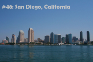 San Diego Ranks No. 48 in 100 Cities for Saving Money